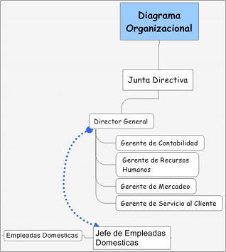 Diagrama%20Organizacional2.JPG